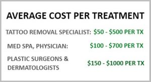 average-pricing-for-laser-tattoo-removal