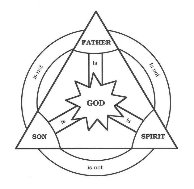Arabic tattoo of god faith arabic tattoo of god faith photo 1 buycottarizona Image collections