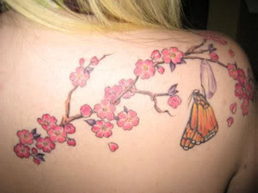 flowers wrist tattoo for girls photo - 2